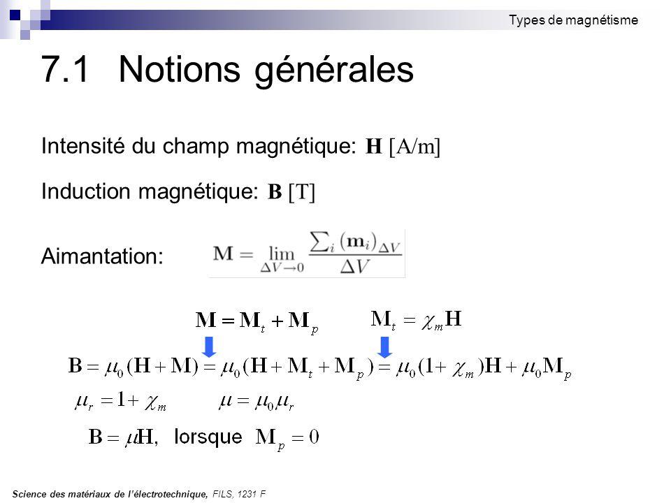 7.1 Notions générales Intensité du champ magnétique: H [A/m]